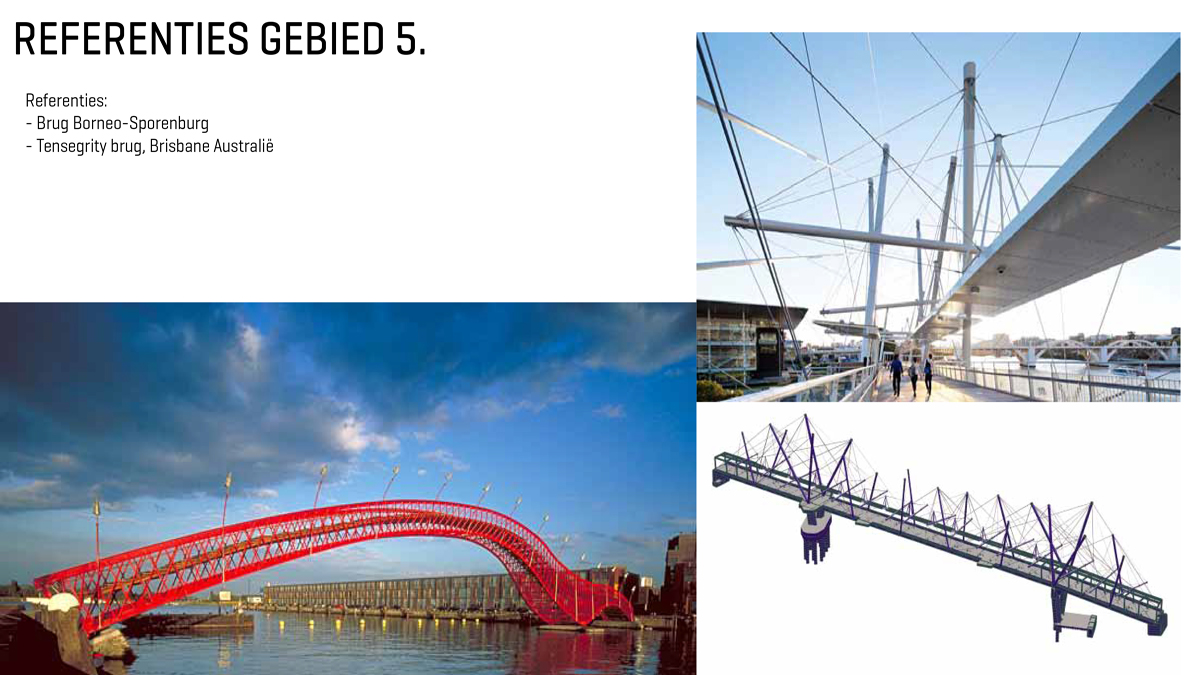 Project.DWG - Innovatiepad Enschede