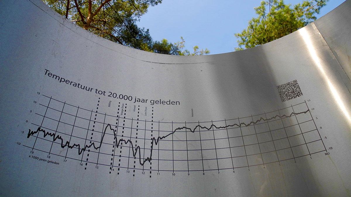 Laag van Usselo Aardkundig Monument Enschede door ProjectDWG (7)